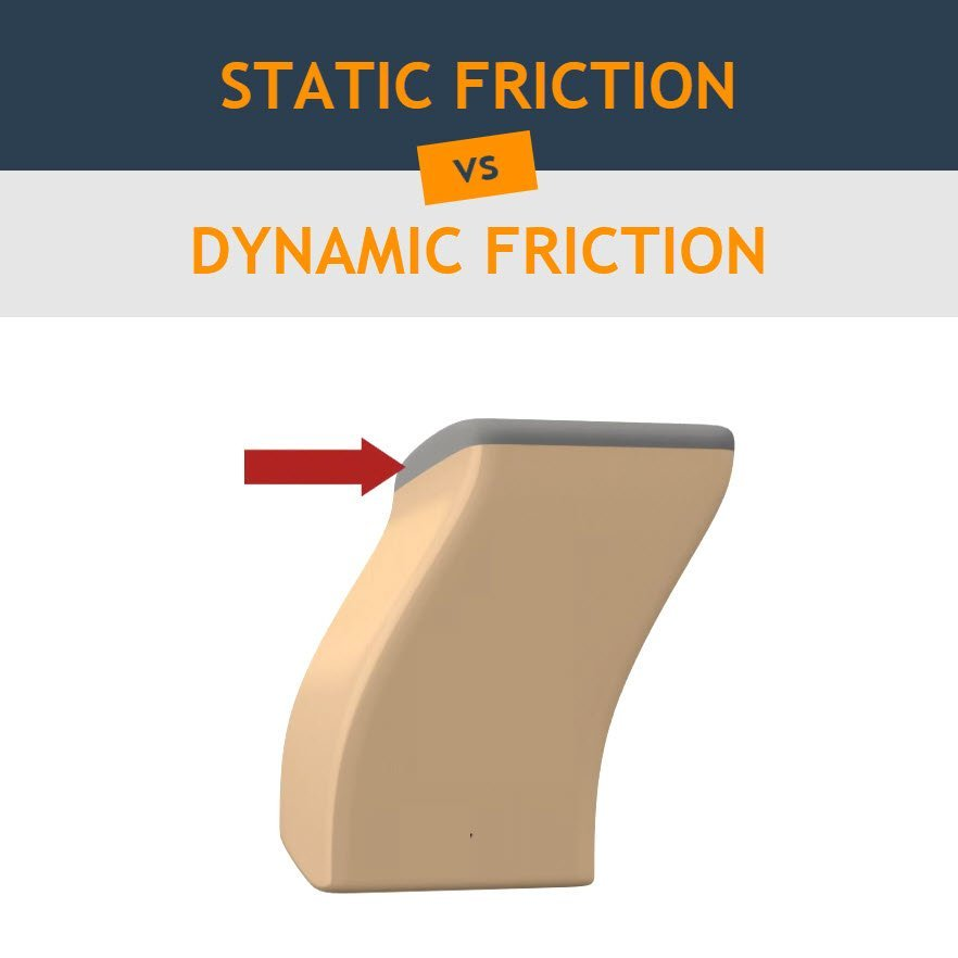 static friction versus dynamic friction