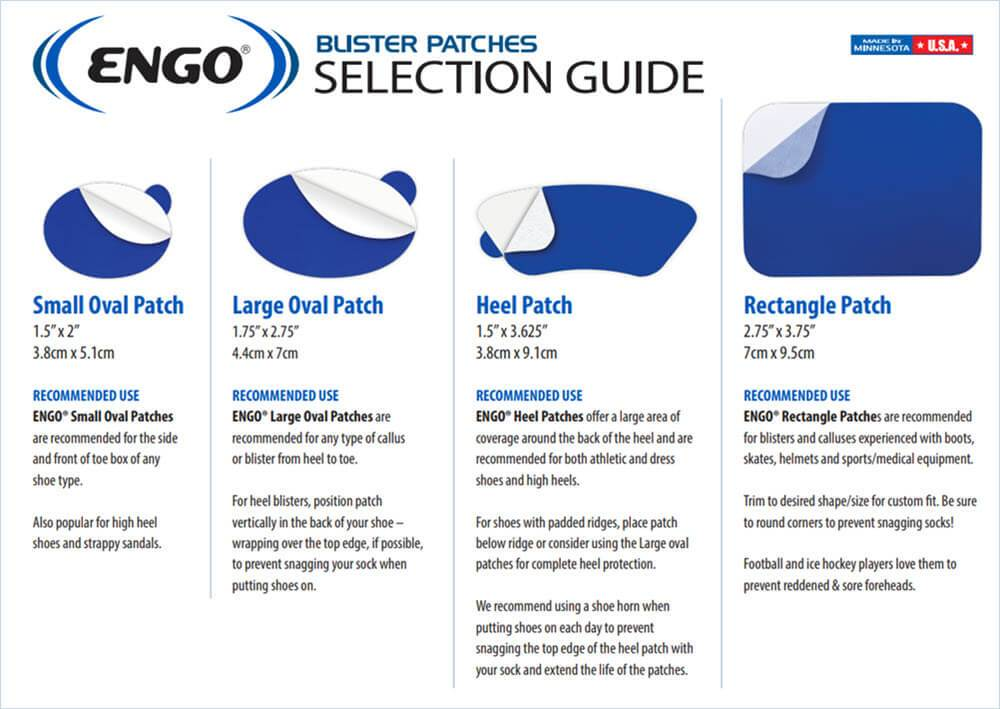 ENGO patch selction guide - how to apply ENGO Blister Patches for different blister locations.