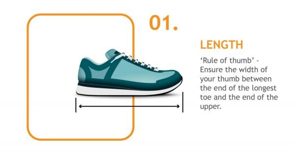 optimal shoe fit infographic length